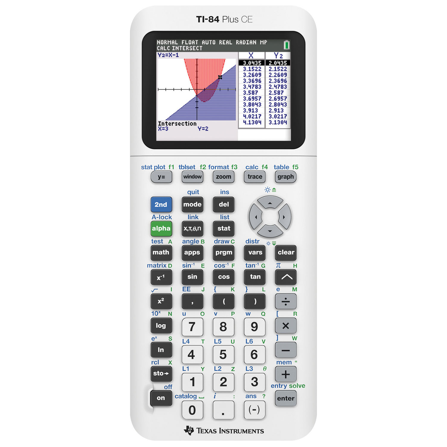 Texas Instruments Ti84 Plus Graphing Calculator White : Graphing  Calculators Best Buy Canada Factoring