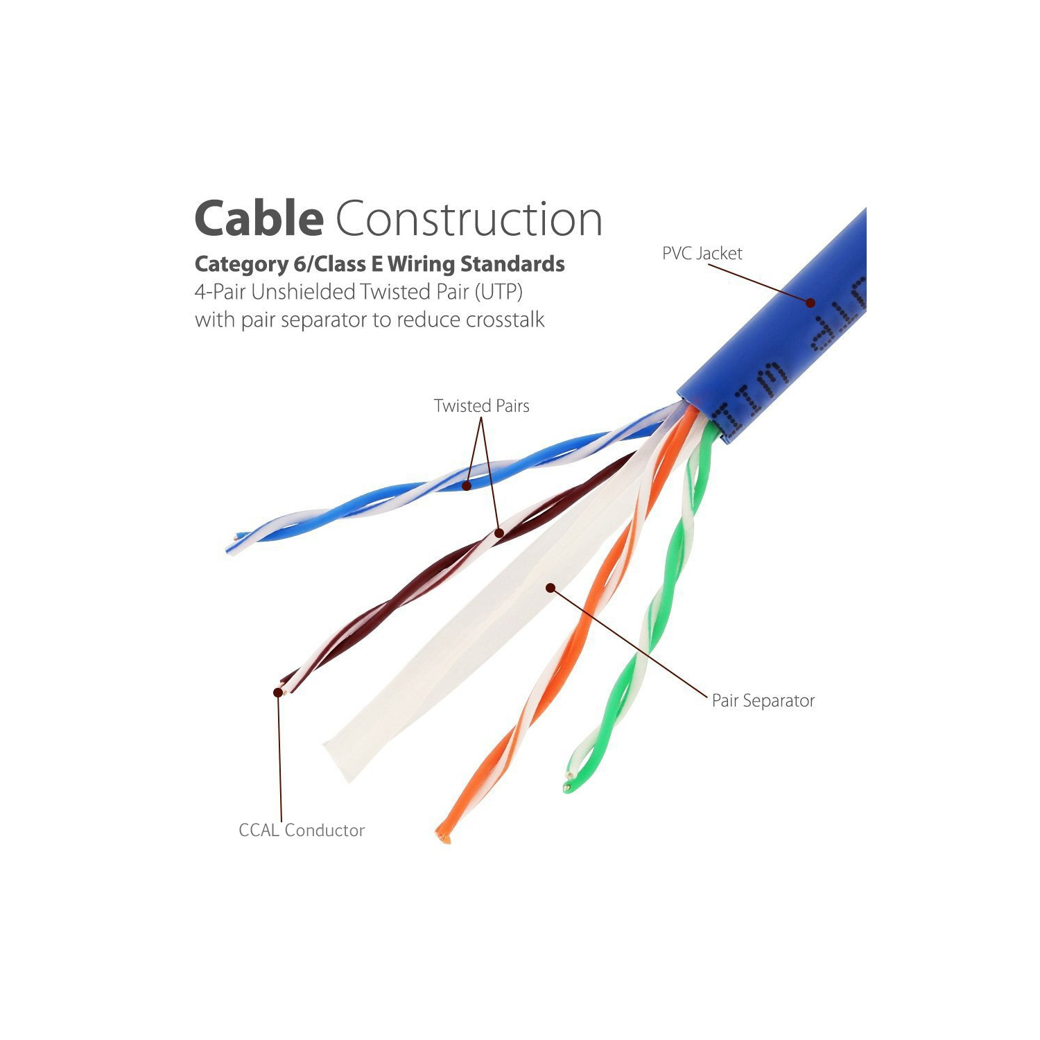 Cat5 200ft Network With Internet Cable View Wiring Diagram 4 Pair Konex Tm Ethernet Cat6 Blue Wire Cat 6 Patch