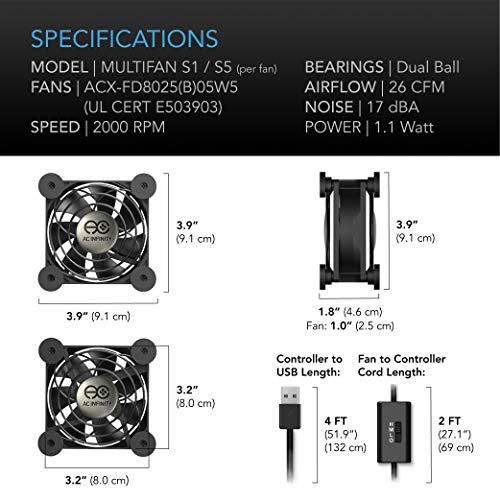 AC Infinity MULTIFAN S5 Quiet Dual USB Fan Playstation Computer Cabinet Cooling