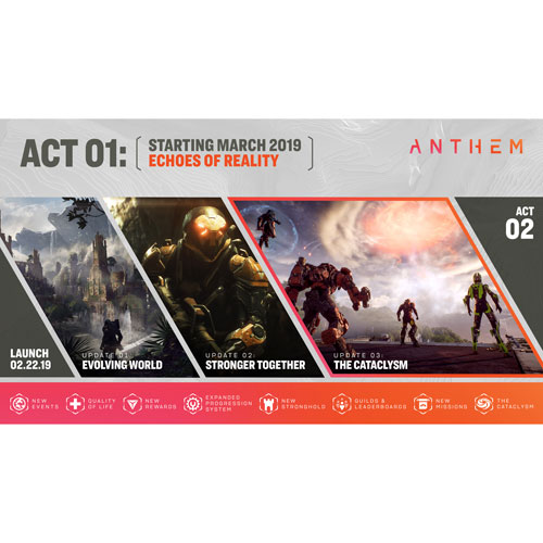 Anthem (PS4) | Best Buy Canada