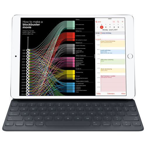 Clavier Smart Keyboard pour iPad Pro de 10,5 po d'Apple - Anglais