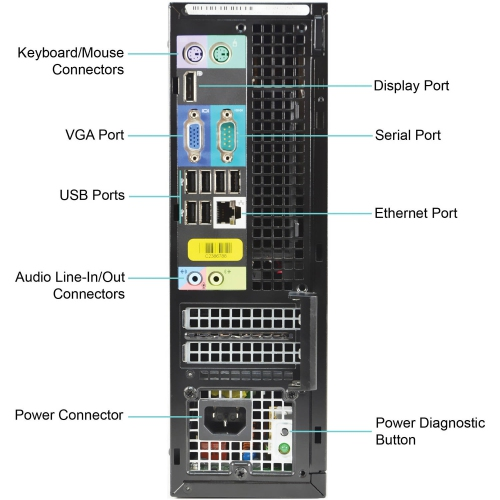 Refurbished Dell 990 SFF, i5-2400 @ 3.1Ghz, 4GB DDR3, 500GB, DVD-ROM, Win 10 Pro