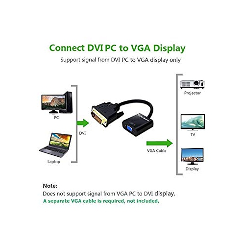 CableDeconn Active DVI-D Link 24+1 male to VGA FeMale M//F Video Cable Adapter Converter