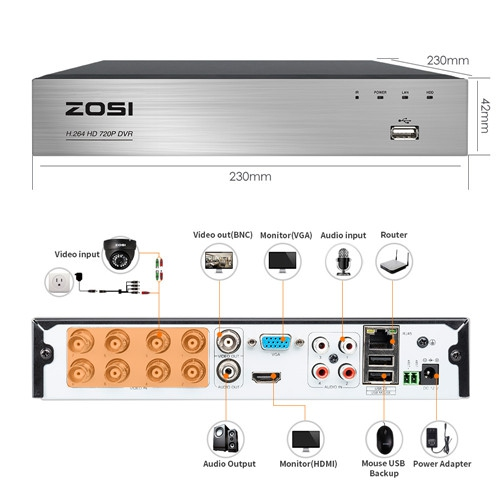 ZOSI Wired 4CH 1TB DVR Security System with 4 1080P Dome CCTV Cameras-Black