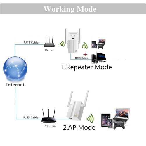 WiFi Extender Wireless Mini 300Mbps Repeater Long Range Signal Booster  Amplifier with Access Point,WiFi to Smart Home & Alexa