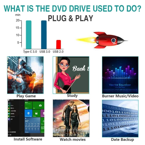 External DVD CD Drive, USB 3 0 Type-C with Protective Storage Carrying Case  Bag Touch Control CD/DVD Rewriter Burner Drive