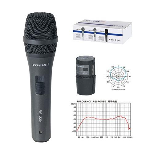 Choix de microphone CHO4030 haute impédance avec câble