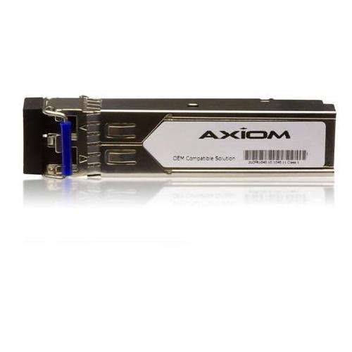 AXIOM 100% CHECK POINT